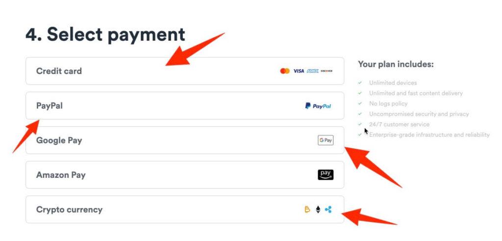 Surfshark Payment method